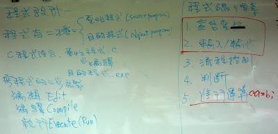 程式碼5要素之變數宣告及輸出入