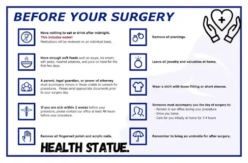 Why Can't You Eat Before Surgery || Instructions Before Surgery