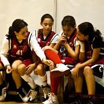 NBA - Colegio Aleman Alevin F