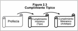 FIGUR-2-3_thumb1