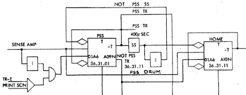 Excerpt from the 1401 Intermedia Level Diagrams (ILD) showing the chain detection circuitry.