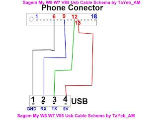 Sagem MYW8 charging pins jumper
