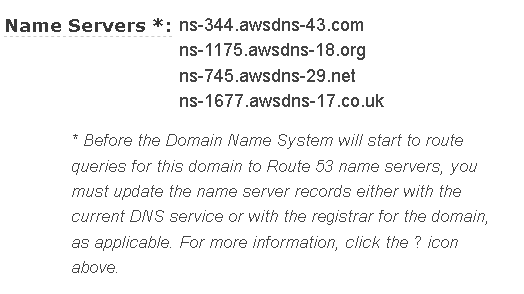 DNS Update Note Route 53 Hosted Zone