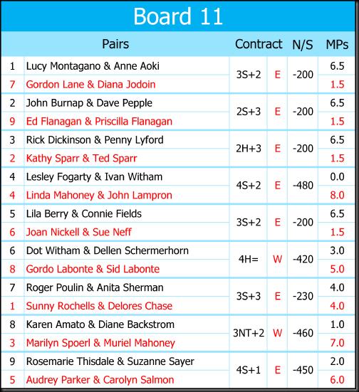 Recap Boards 25 May 2017-11