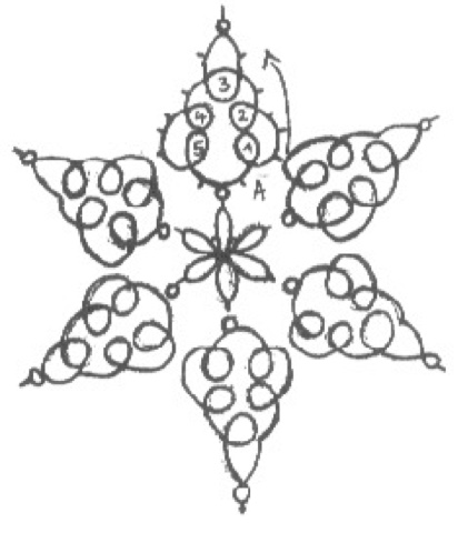 tat-ology: Patterns and the Picayune