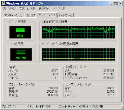 ヒートシンクファン設置後・CPU使用率100%