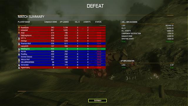MechWarrior Online loss screen
