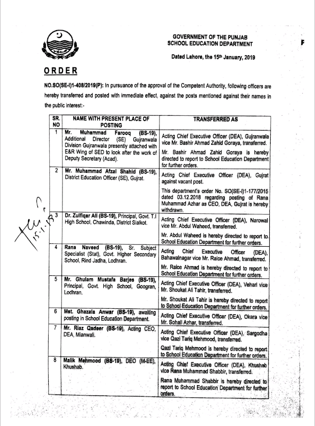 TRANSFERS OF CHIEF EXECUTIVE OFFICERS (CEOs), DISTRICT EDUCATION AUTHORITIES (DEAs)