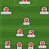 4-3-3: Predicted Manchester United starting eleven Vs Anderlecht: Rashford and Shaw to start