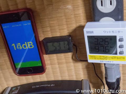 デフォルト構成・CPU使用率90%:14dB・53.1℃・97.6W