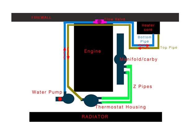 Heater-Diagram