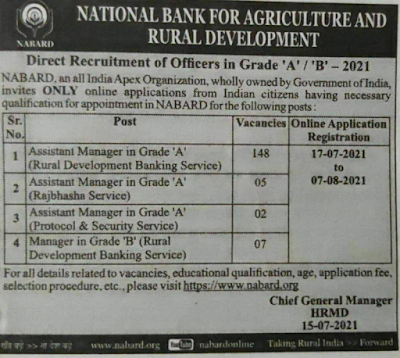 NABARD Direct Recruitment of Officers in Grade 'A' and 'B' 2021 (#Indiajobs)(#eduvictors)(#compete4exams)