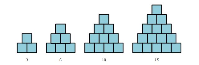 bentuk pola bilangan segitiga