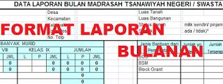 Contoh Format Laporan Bulanan SD SMP, SMA, MA, MTS, MI dan RA 2015