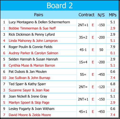 Recap Boards 16 November 2017-2(2)