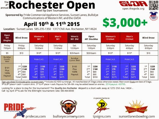 The Rochester Open is Next Weekend! April 10-11