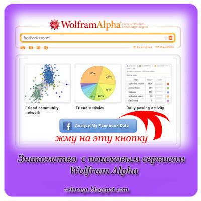 Знакомство с поисковым сервисом делающим анализ персональной странички крупнейшегй социальной сети  Facebook