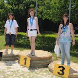Premiazione Studenteschi e GdG 2009 - RIC_3645.JPG