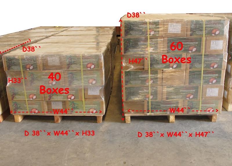 https://lh3.googleusercontent.com/-WuxNqhQYDmA/UeWcreTkrbI/AAAAAAABOws/ktQ15yF2Wuc/s800/Pallet%2520Size%2520container%2520load%2520charcoal.jpg