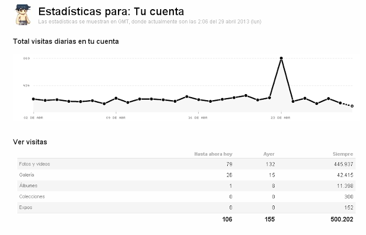 500.000 visitas en flickr publikaccion