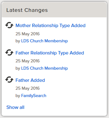 Most of the changes have been attributed to LDS Church Membership.