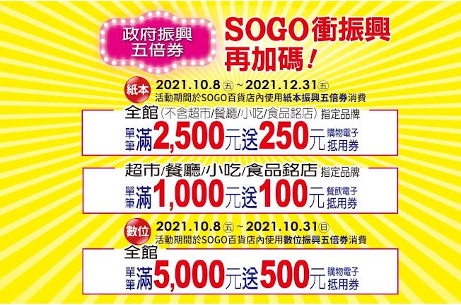 SOGO》政府振興五倍券 SOGO衝振興再加碼【2021/12/31 止】