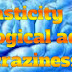 Neuroplasticity of Tech - Mediated Mental Idleness