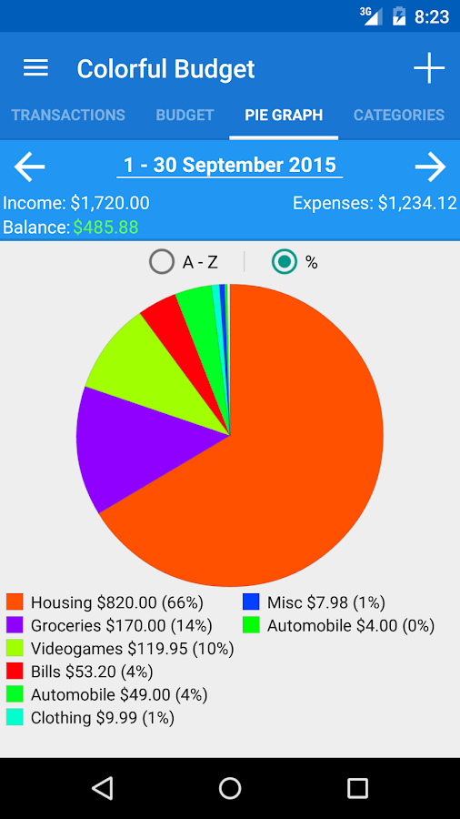 Colorful Budget- screenshot