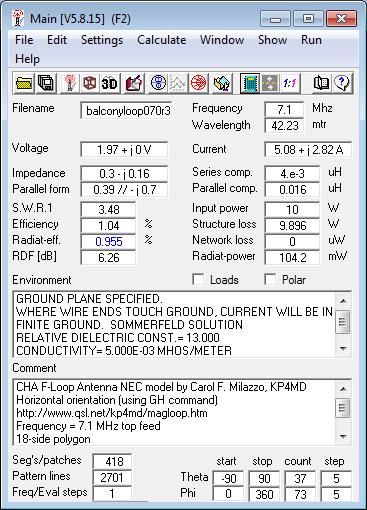 7.1 MHz Magnetic Loop Antenna Parameters -                     Horizontal orientation at 12m (0.3 λ)