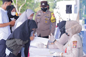 Pasca Sarjana UBL Polda Lampung siapkan Vaksin 1500 Dosis