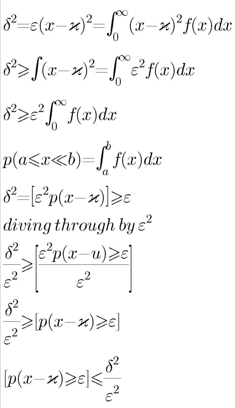 How To Proof The Chebyshev inequality