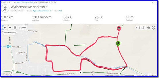 1106parkrunroute