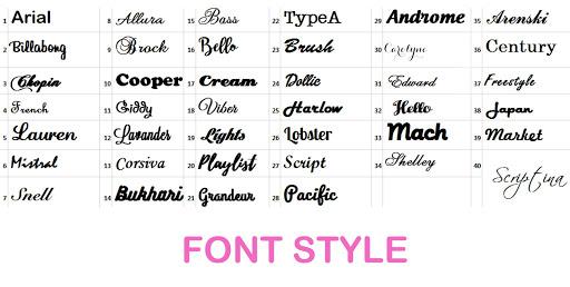 contoh cara penggunaan tag font 2go yang benar