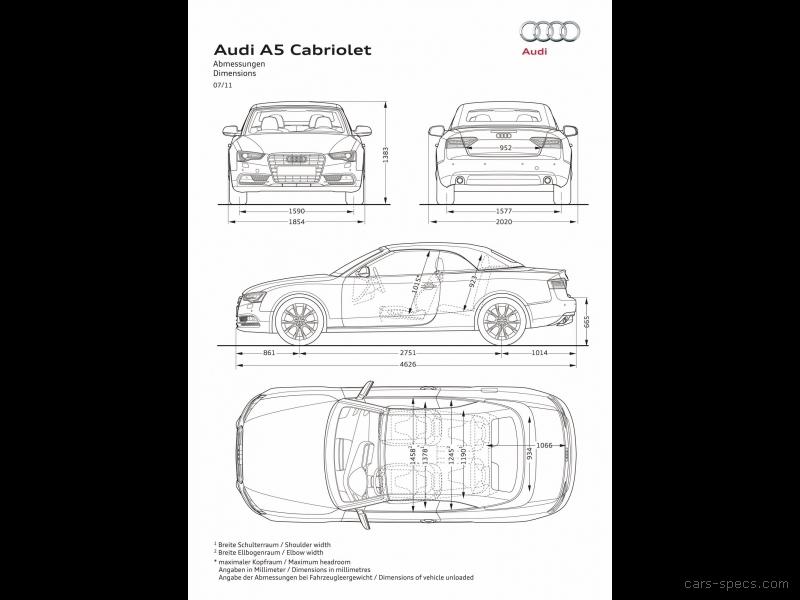Audi A5 Sportback: dimensions graphic.