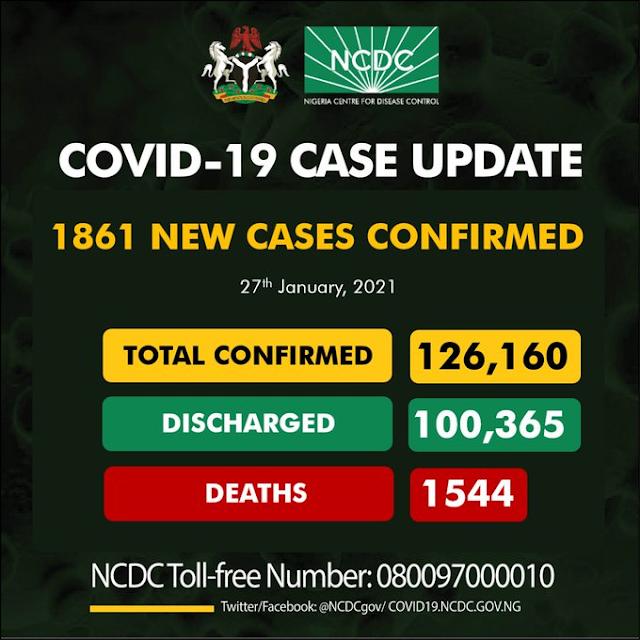 NCDC announce New Covid-19 cases In Nigeria