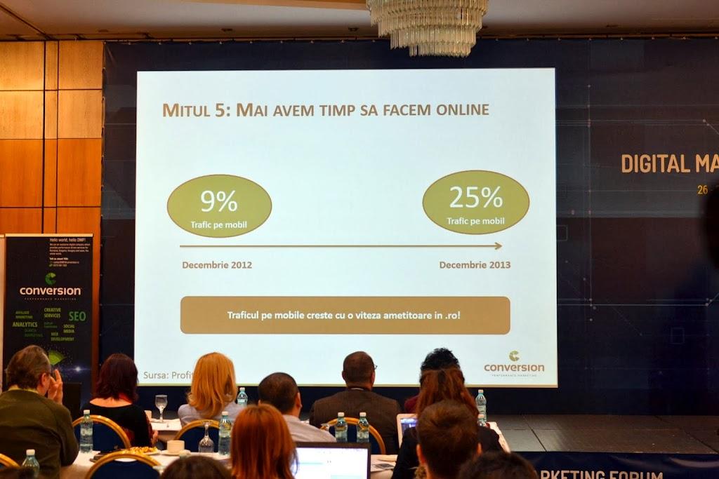 Digital Marketing Forum 079