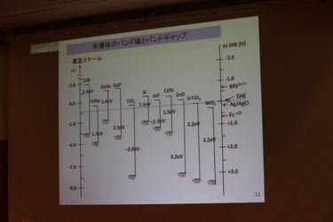 「光電気化学の基礎」 元東京大学工学部 助教授 渡辺 訓行 先生
