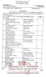 GOVERNMENT ORDER, TRANSFER : वित्त एवं लेखा सेवा श्रेणी 'ख' के अधिकारियों को स्थानांतरित कर दी गयी नवीन तैनाती ।