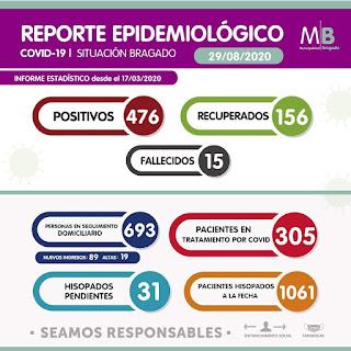Bragado informe sobre coronavirus
