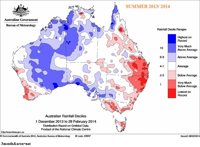 summer rainfal deciles 2014 Australia