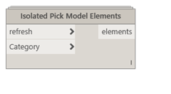 Isolated Pick Model Elements