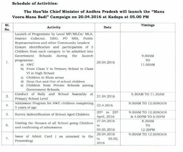 Mana vooru Mana Badi Programme Schedule