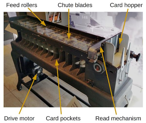 IBM Type 80 Card Sorter.