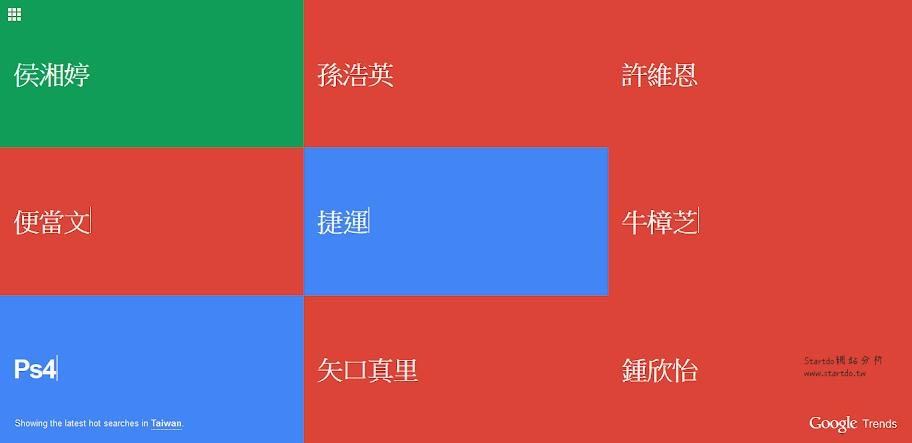 google trends-startdo