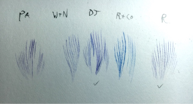 Painting fine lines comparison of brushes