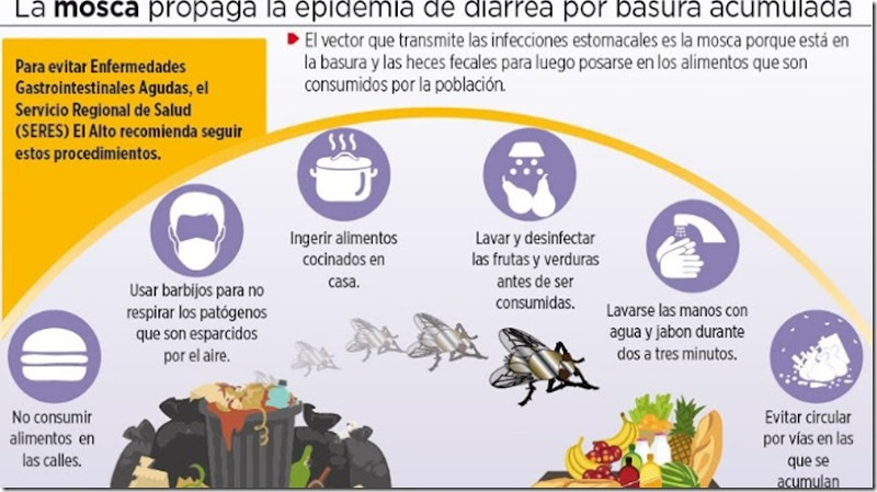 Declaran epidemia de diarrea y suspenden bloqueo a El Ingenio por 72 horas