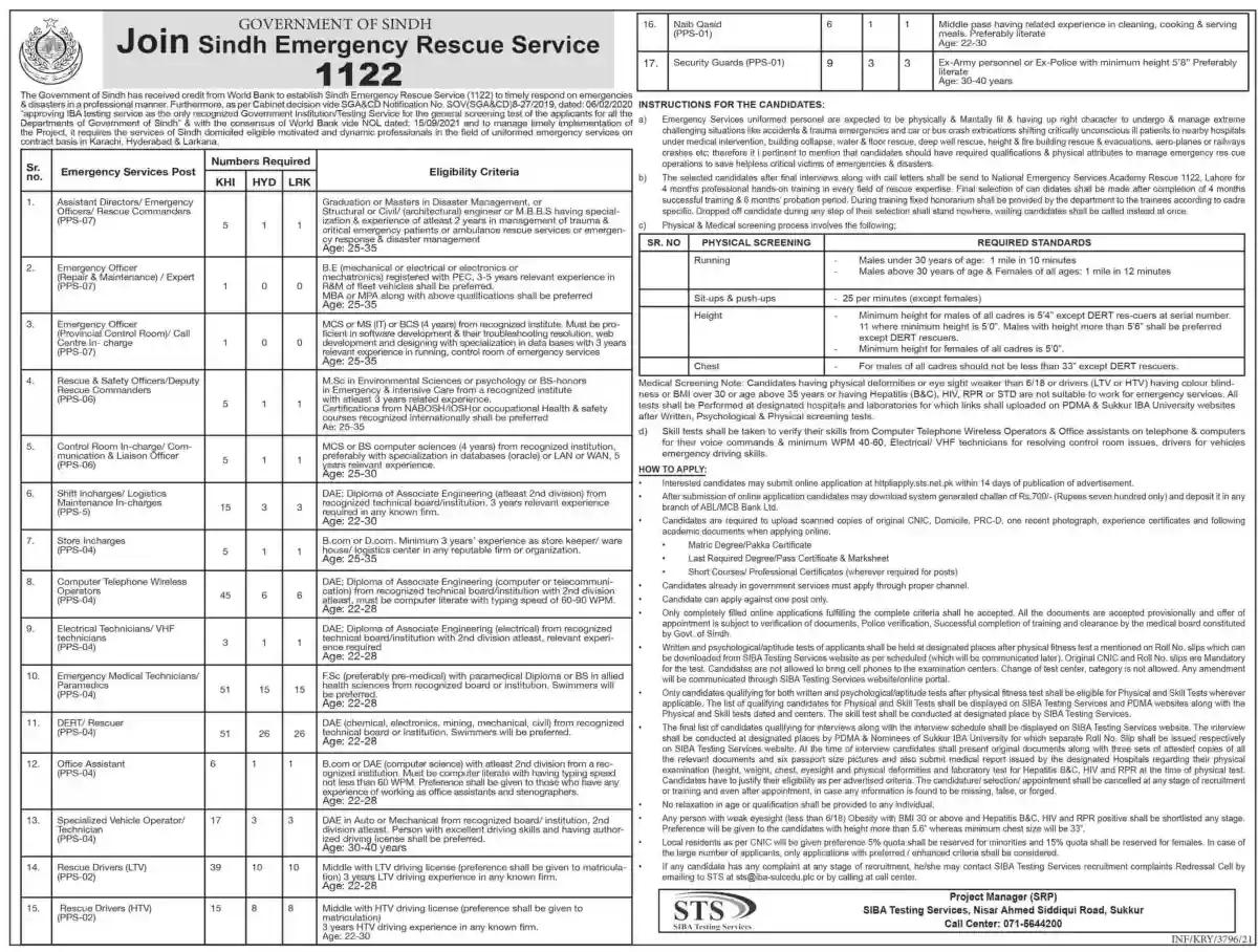 Rescue 1122 Jobs 2021 Advertisement