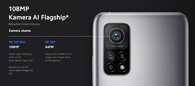 kamera 108 megapiksel