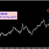 USD/JPY M15 10月勝率90.24%リアルタイムで確認した直近シグナル10.31まで