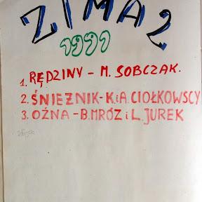 1991_Kronika_AKT